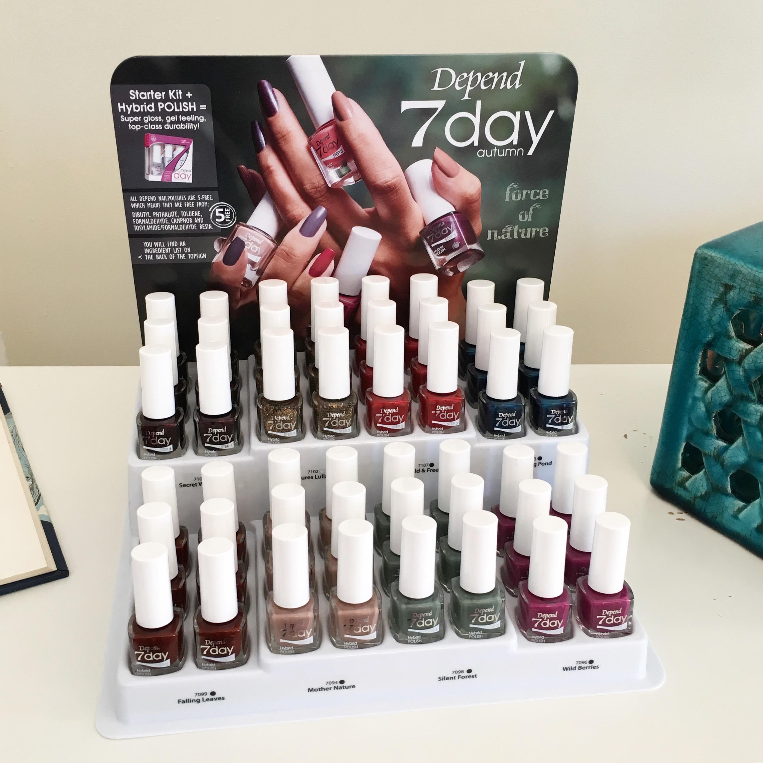 Depend nail care kit